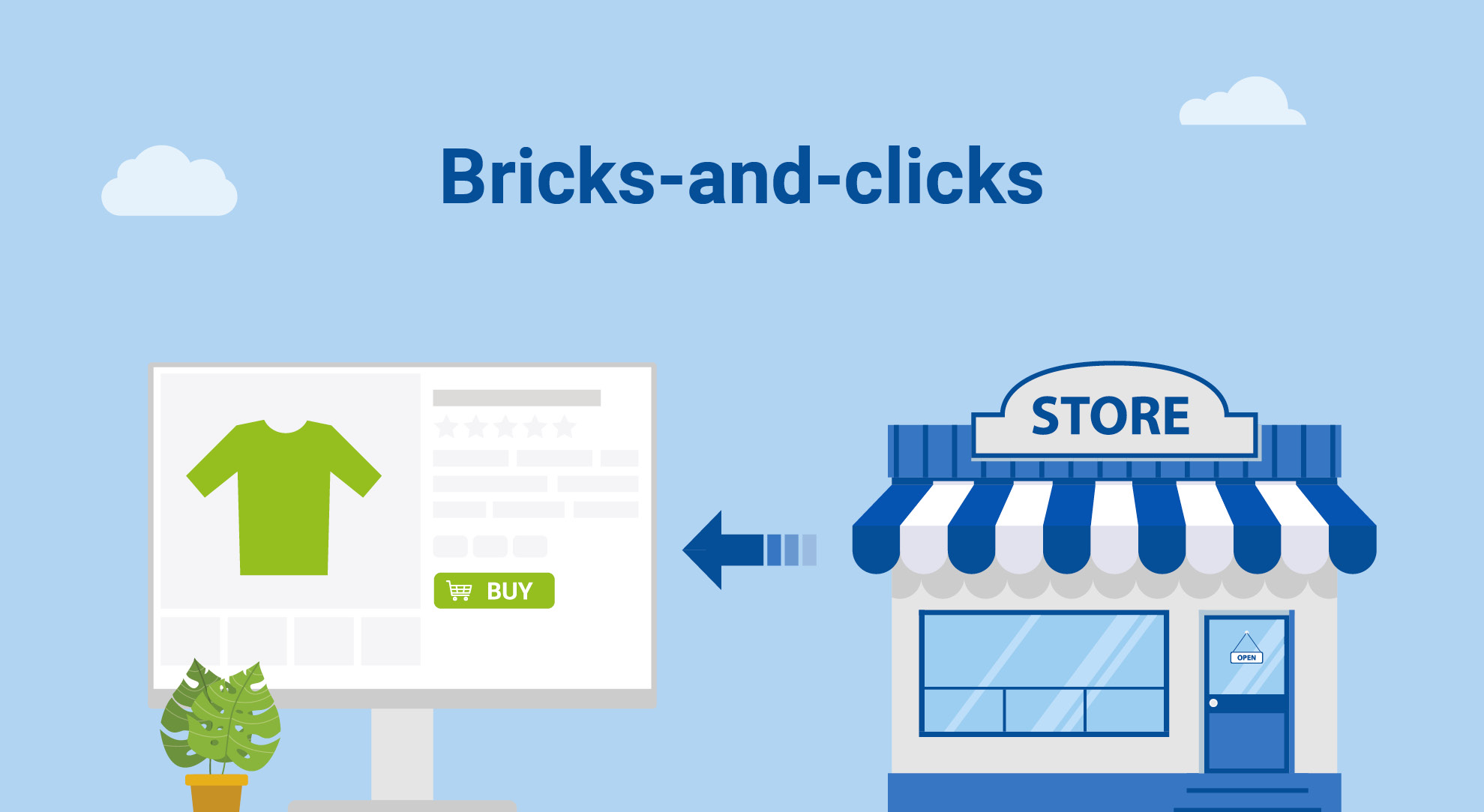 A Bricks-and-Clicks model
